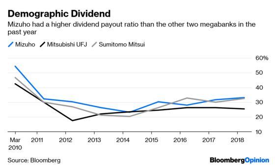 This Japanese Megabank Really Needs a Home Run