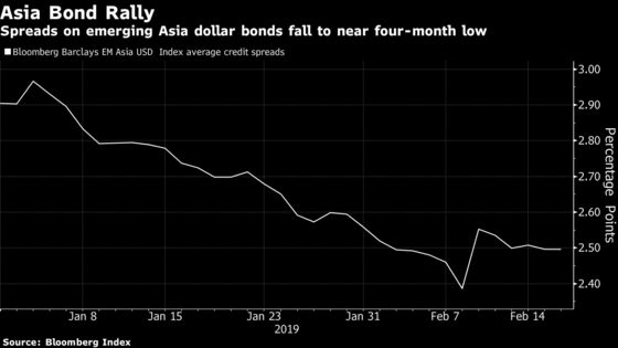 The Risk of Fallen Angels in Asia's Bond Market Is Rising