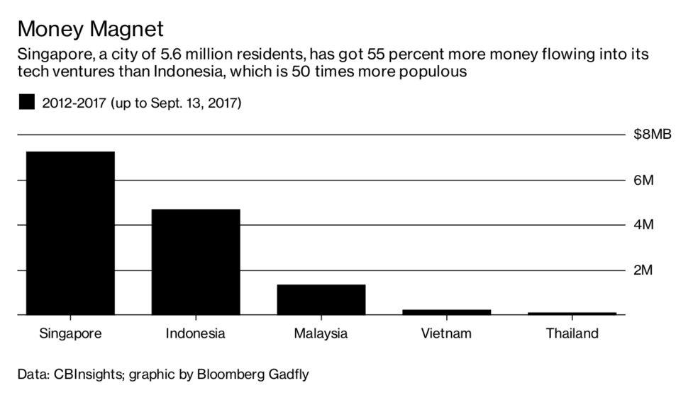 Singapore's Boring Businessmen Discover the Fun of Risk
