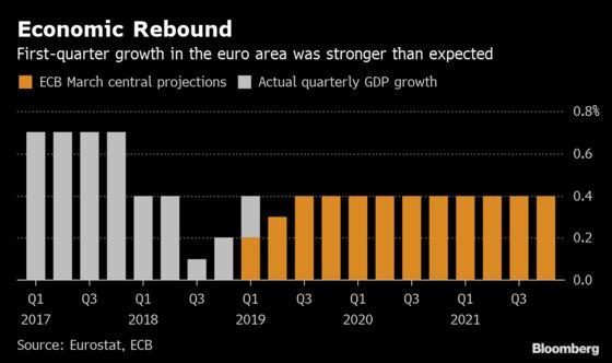 ECB Wins Respite as Growth Cheer Cancels Draghi Stimulus Alarm