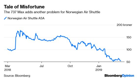 Norwegian Air Can't Easily Solve Its 737 Max Problem