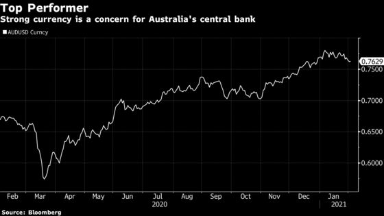 Australia Extends QE Program to Stay Inline With Global Peers
