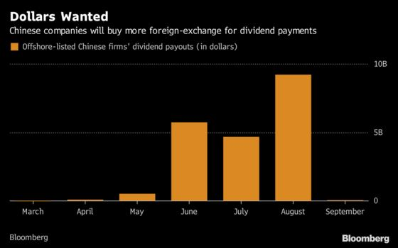 China's Yuan to Get Hit With $20 Billion Dividend Onslaught
