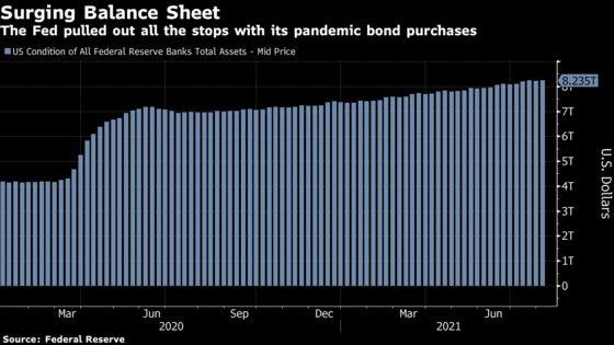 Fed's Kaplan Calls for Gradual, Balanced Bond Tapering Soon