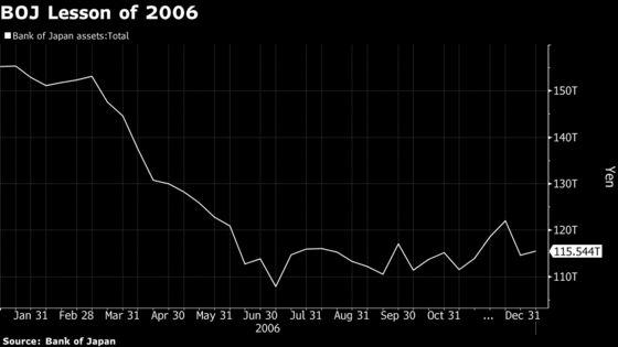 Turkey Just a Test Case as Quantitative Tightening Era Nears