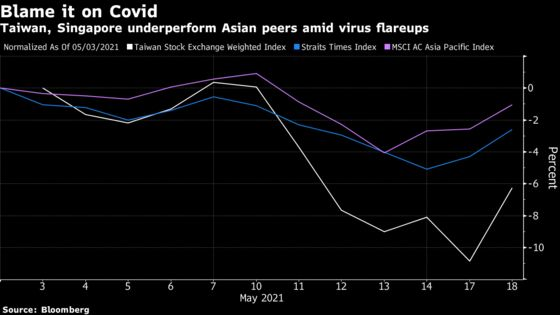Virus Surge in Asia Has Traders Seek More Data for Investments