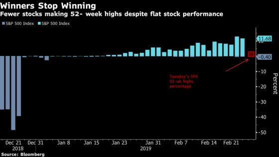 Incendiary, Synced Fireworks Risk Confusing Bulls: Taking Stock