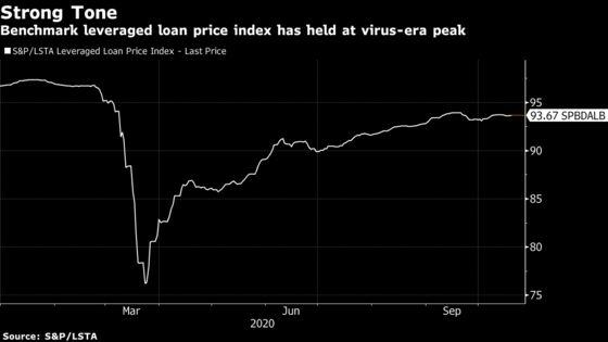 Risky Loans for Buyouts Strike Hot Market Before U.S. Election