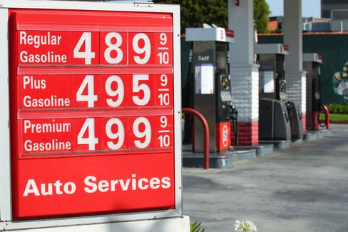 Gas Prices: Is the Pain Real?
