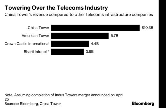 China's $9 Billion Plan to Boost 5G Undermined By Trade War