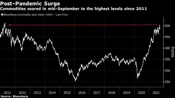 Commodities Rebound Amid Oil Gains and Easing China Concerns