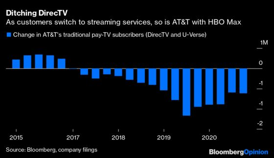 AT&T Cuts the Cord Before More Customers Do