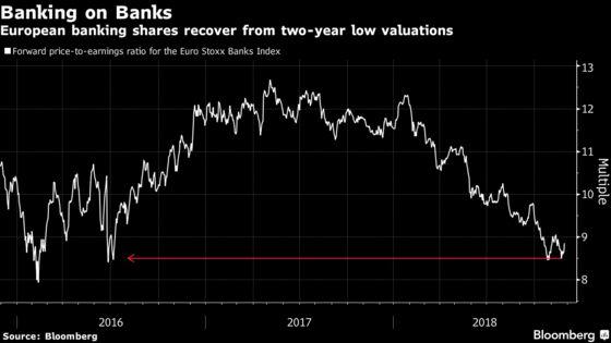 Europe Stocks Post November's Biggest Gain Amid Italian Optimism