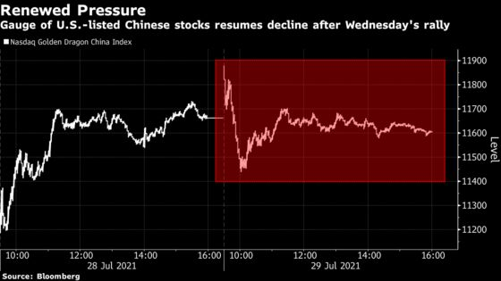 U.S-Listed Chinese Stocks Resume Decline While Didi Jumps
