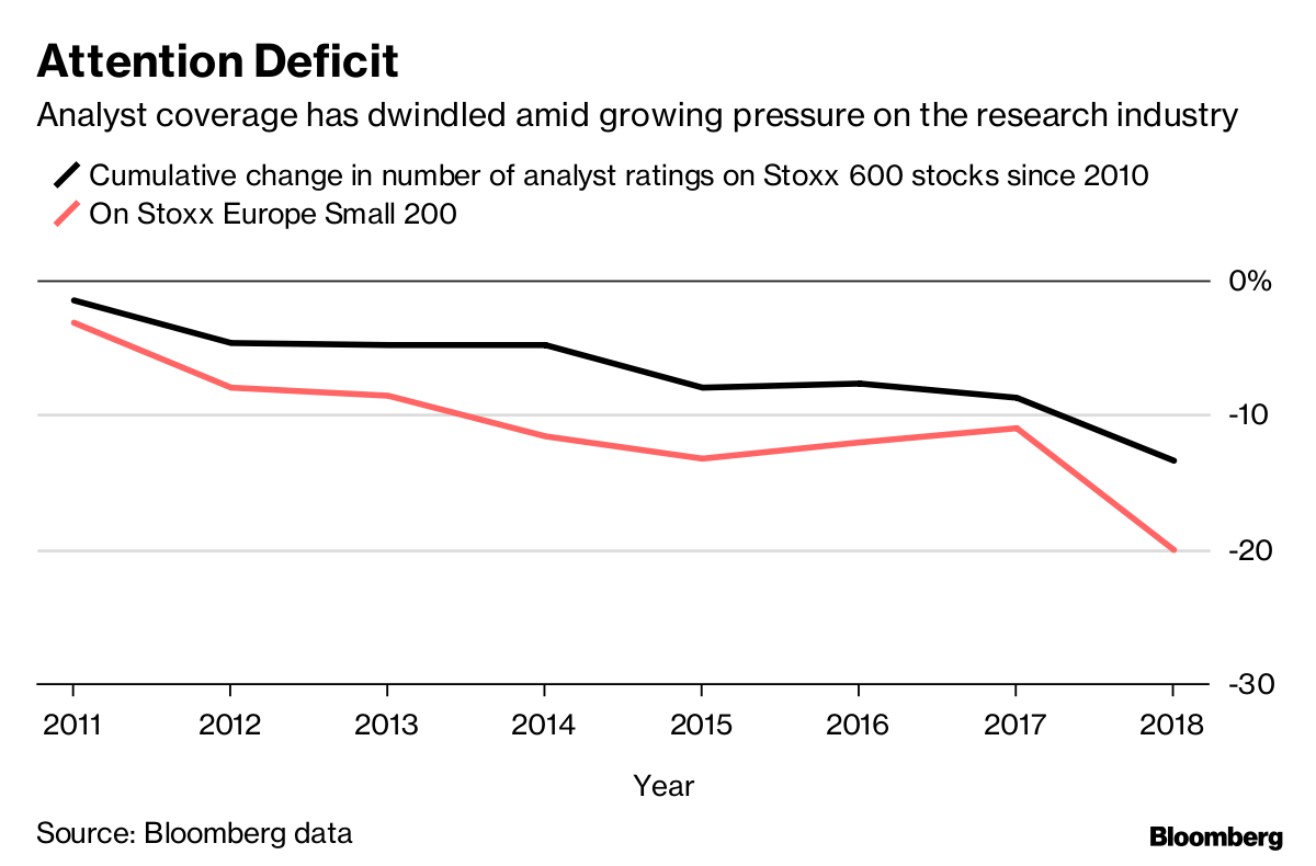 Research Analysts  Existential Crisis Enters MiFID II Era - Bloomberg abb37ac12