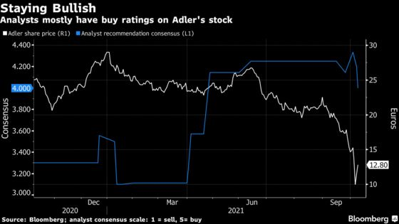 Analysts Drop Adler Stock Ratings After Short Seller's Attack