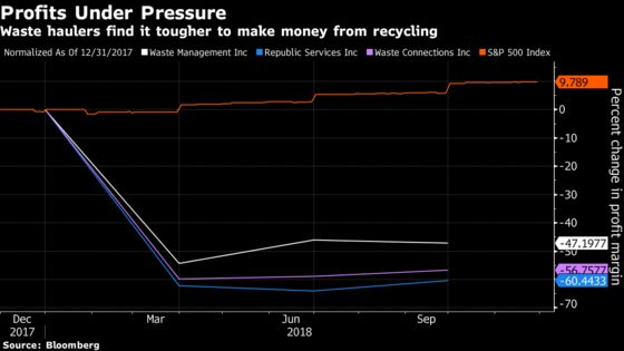 Holiday Trash Surge Makes Matters Worse for Struggling Recyclers