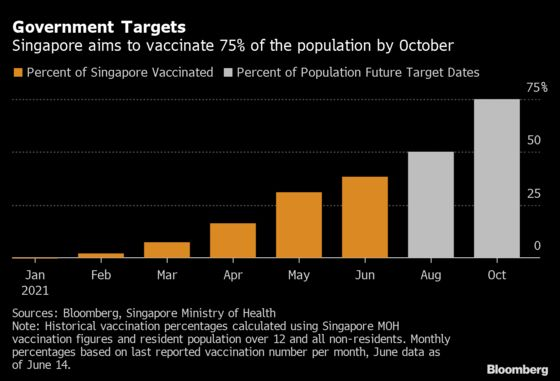 Expats in Singapore, Hong Kong Watch With Envy as World Opens Up