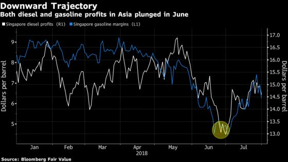 Oil Traders Knocking on Rising Buyer's Door May Be Rebuffed