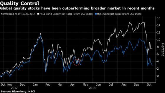 Brace for Flight to Quality Stocks as Volatility Jumps, UBS Says