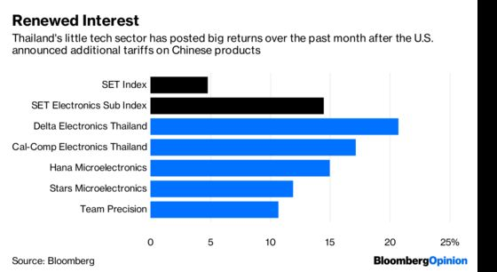 Trump's Tech Tariffs Are Awesome, for Southeast Asia
