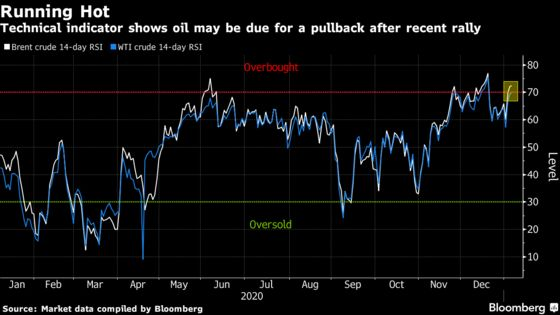 Oil Edges Higher Alongside Equities With Stimulus Hopes Growing