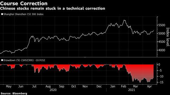 Virus Surge, China Are Muddying the Bullish Asia Stock Story