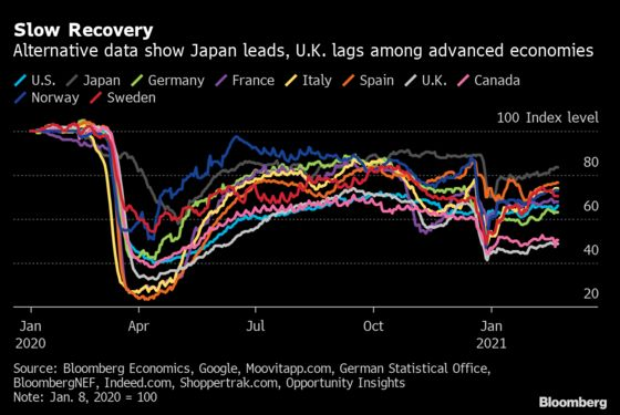 Charting Global Economy: U.S. Income Growth Primes Spending Pump