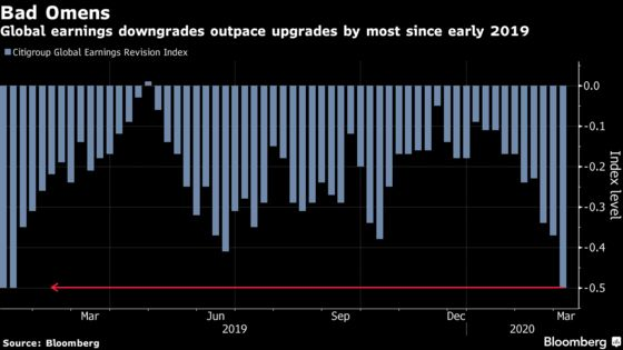 Goldman Manager Says Virus Hit May Be Worse Than Market Bets