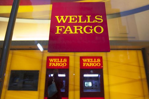 Wells Fargo Exits Reverse-Mortgages
