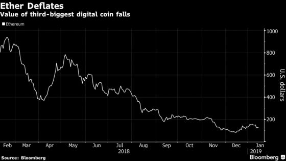 Ethereum Seeks to Prove a Crypto Fork Need Not Be Contentious