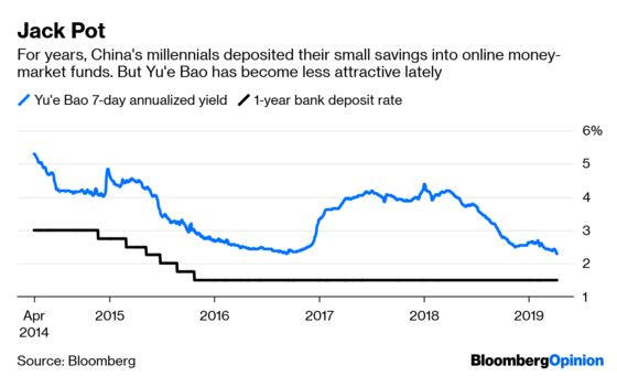 How China Turned 350 Million Millennials Into Day Traders