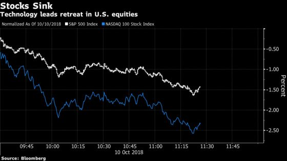 U.S. Stocks Plunge Most Since February: Markets Wrap