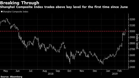 China Stocks Climb to Eight-Month High as Trade Optimism Grows