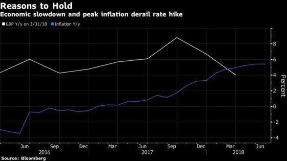 Romania Says Rate Hikes Are Nearing End After Inflation Triumph