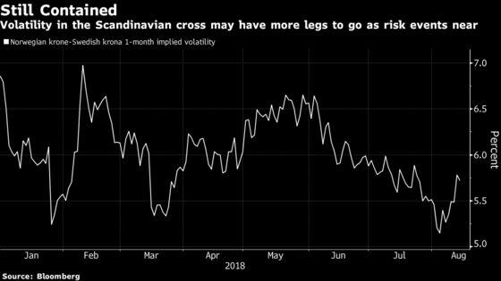 Investors Could Be Underestimating Sweden's Election Risks