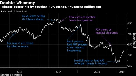 Investors Lose a Major Justification for Holding Tobacco Stocks