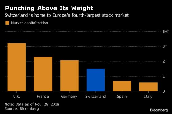 London's Stock Traders Get aBrexit WarningFrom Switzerland