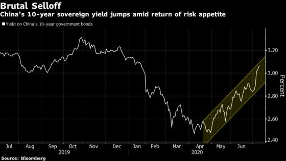 China's 'Too Sudden' Bond Selloff Is at Mercy of Stock Rally