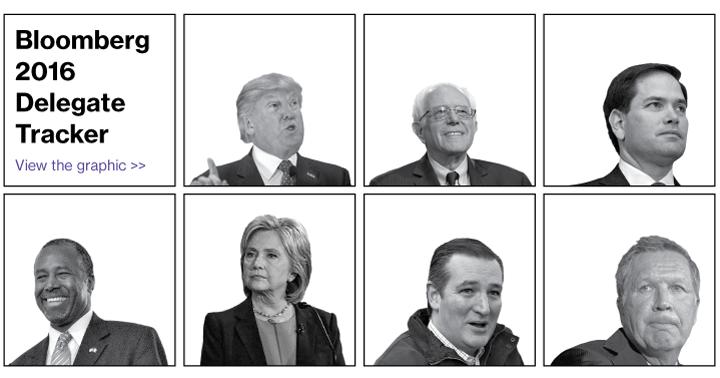 Bloomberg 2016 Delegate Tracker