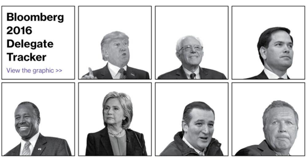 2016 Delegate Count Tracker