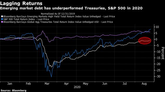 Morgan Stanley Preps for Bigger Fed-Engineered Risk Rally