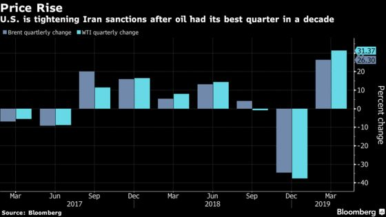 U.S. Ending Iran Waivers Could Affect Oil Markets and Beyond