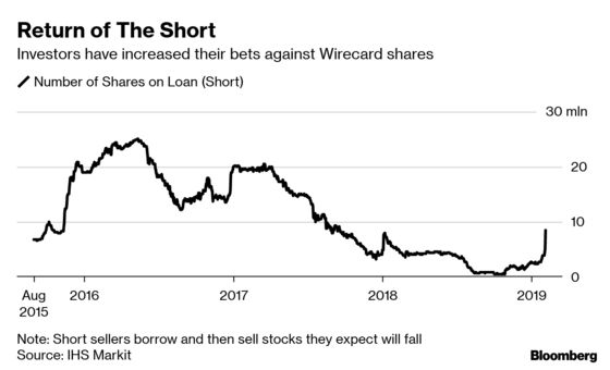 Fraud Allegations Put Wirecard's Shy Billionaire CEO in the Spotlight