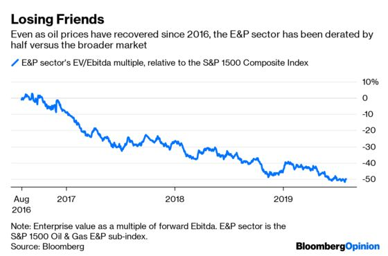 Bad Week for Energy Stocks? Wait Till Next Year