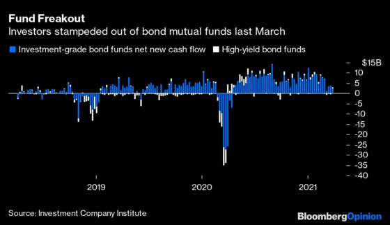 Would Punishing Panic Sellers Doom Bond Mutual Funds?