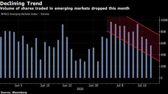 Emerging-Market Traders Caught in Tug of War See Swings Abating