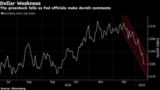 Further Rally Seen for China's Yuan as It Breaks Key Level