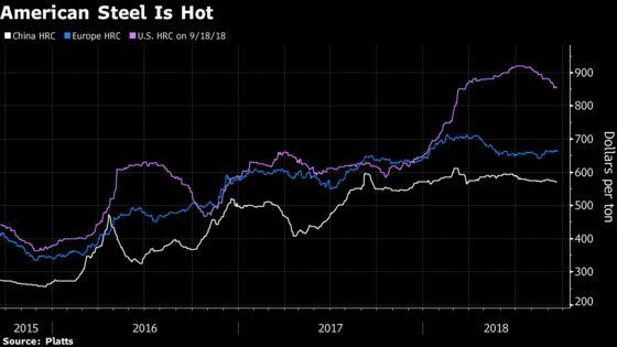 Major Steel Trader Stemcor Warns Tariff Benefits May Soon Fade