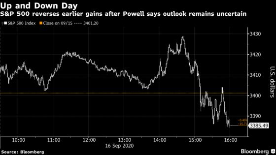 Stocks Erase Gains Amid Tech Rout, Powell Remarks: Markets Wrap